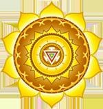 Chakra dell'ombelico, giallo